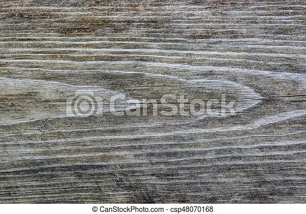 High Resolution Wooden Texture