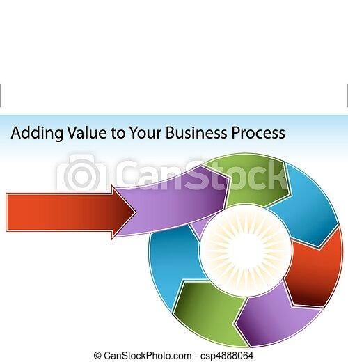 Das erhöht den Wert der Geschäftskarten - csp4888064