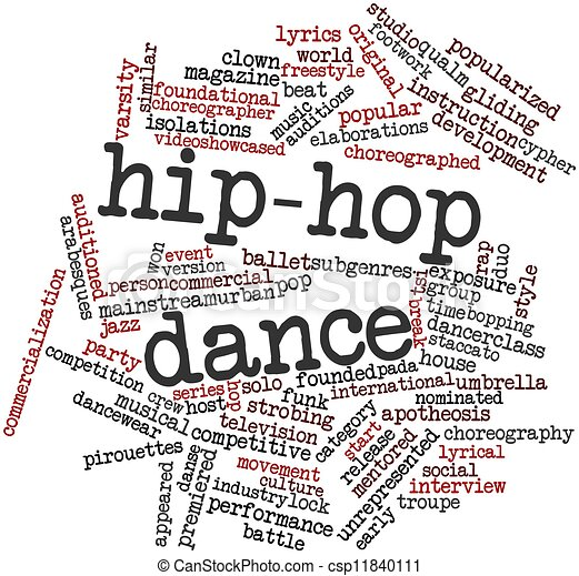 abstract word cloud for hip hop dance with related tags and terms