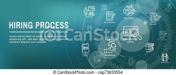 Hiring Process icon set with web header banner - csp73633554