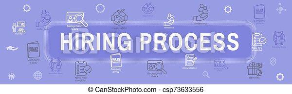 Hiring Process icon set with web header banner - csp73633556