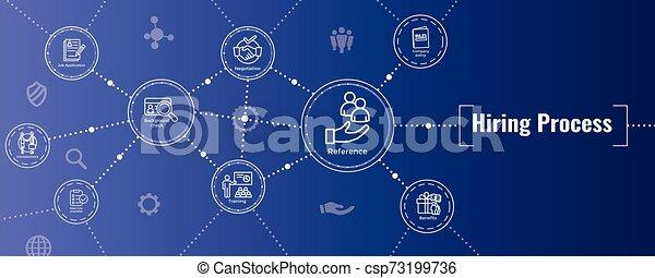 Hiring Process icon set with web header banner - csp73199736