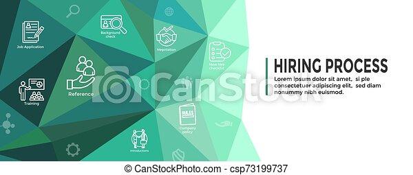 Hiring Process icon set with web header banner - csp73199737