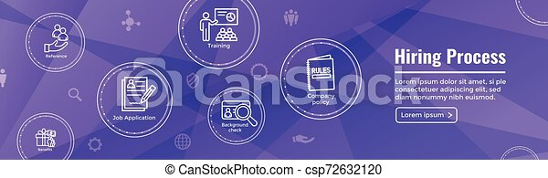 Hiring Process icon set with web header banner - csp72632120