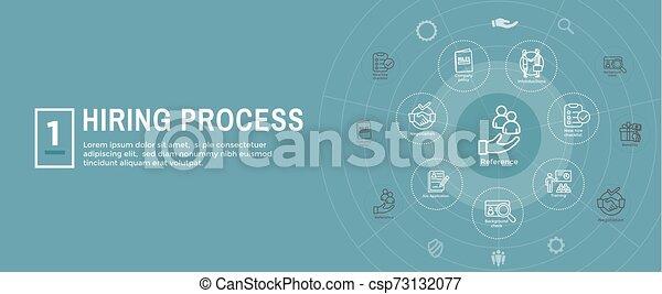 Hiring Process icon set with web header banner - csp73132077
