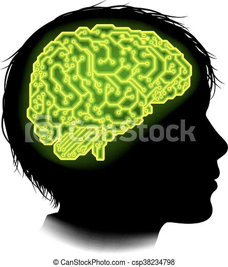 hjärna, begrepp, elektrisk ledningsnät, barn - csp38234798