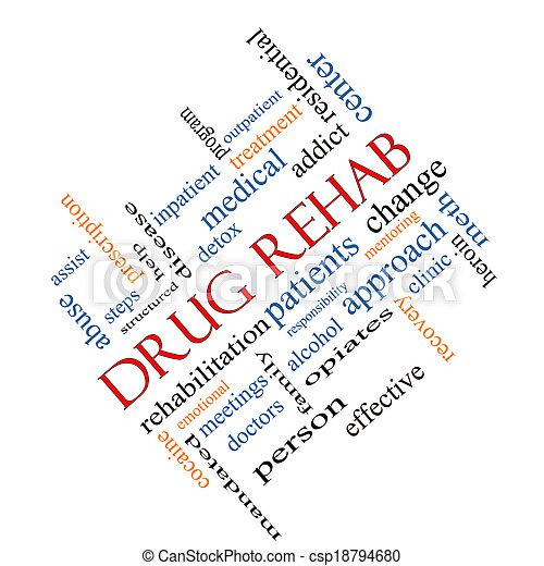 hoekig, concept, woord, medicijn, rehab, wolk - csp18794680