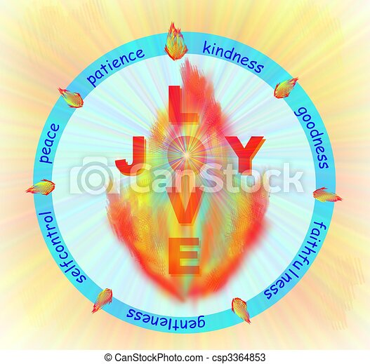 Holy spirit gifts galatians ch 5 v22 23 holy spirit gifts csp3364853 negle Images
