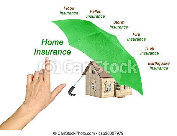 Home Insurance Service - csp38087979