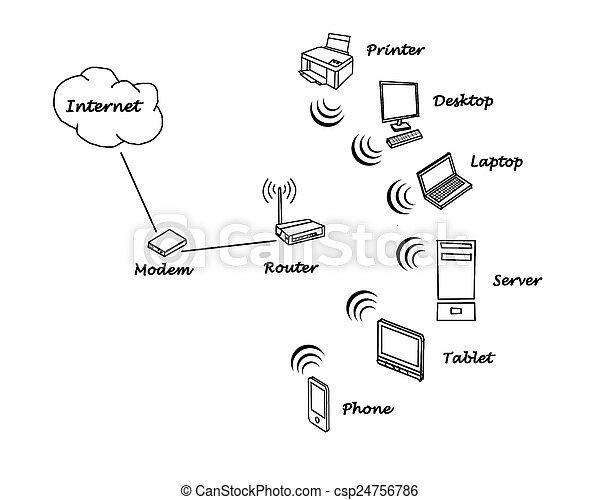 home network diagram Network Topology Diagram home network diagram csp24756786