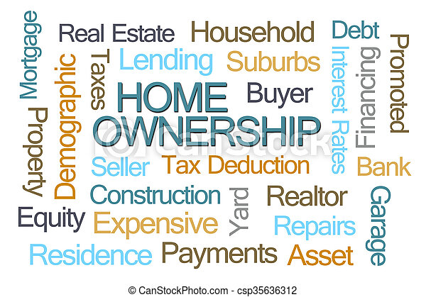 Home Ownership Word Cloud - csp35636312