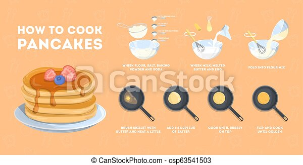 Homemade tasty pancake for a breakfast recipe. - csp63541503