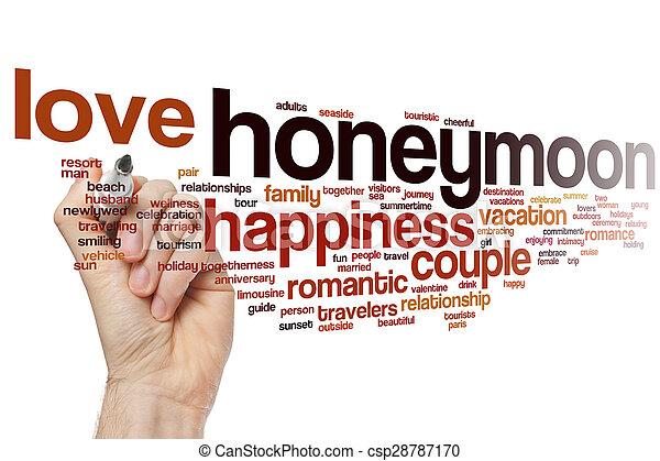 Honeymoon Word Cloud Concept Picture