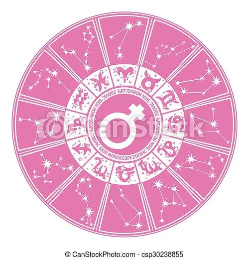 Horoscope Circle For Womanzodiac Signgendercharacter Horoscope