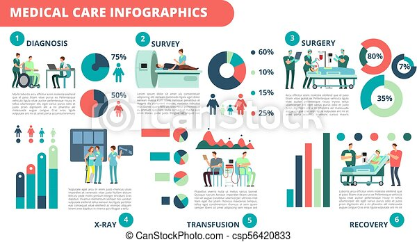 hospital interior with doctor testing patients  medical vector presentation  infographic with charts and diagrams -