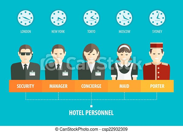Hotel Personnel Structure Infographics Vector