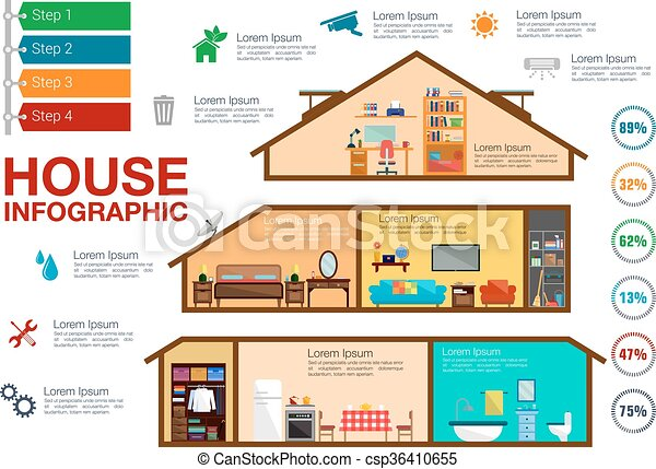 House infographics with rooms furnitures charts house clipart house infographics with rooms furnitures charts csp36410655 ccuart Choice Image