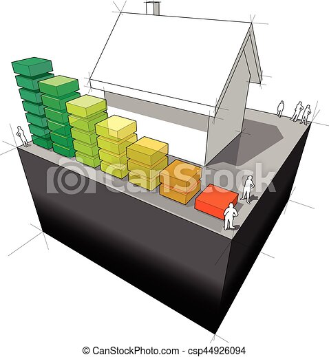 House with energy rating diagram - csp44926094
