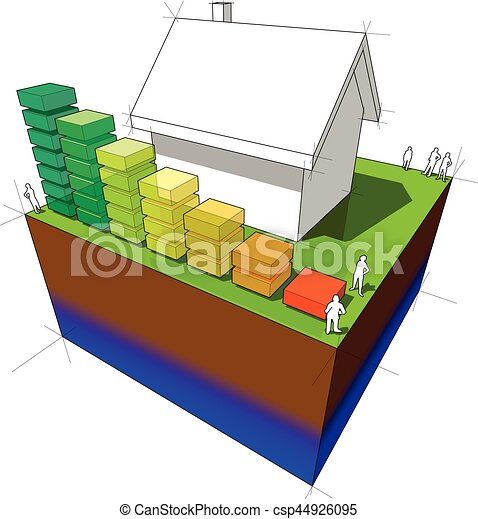 House with energy rating diagram - csp44926095