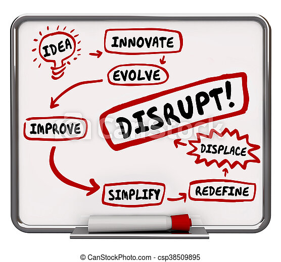 How to Disrupt Innovate Evolve Displace Workflow Diagram 3d Illustration - csp38509895