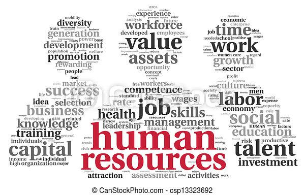 HR - human resources concept - csp13323692