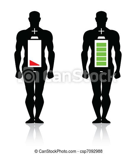 human body high low battery - csp7092988