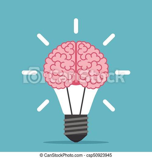 Human Brain Inside Lightbulb   Csp50923945