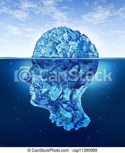 Human Brain Risks - csp11390989
