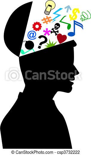 Human mind - csp3732222