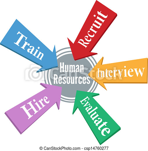 Human Resources employee hiring people - csp14760277