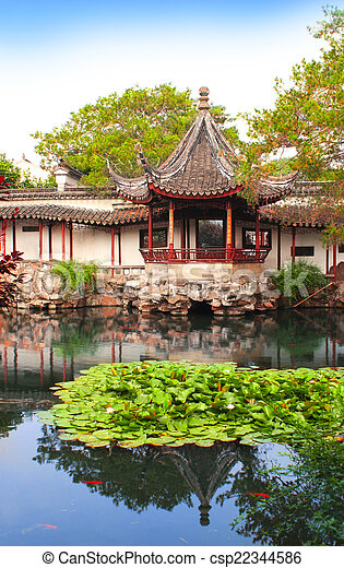 Humble Administrator S Garden In Suzhou China Summer Day