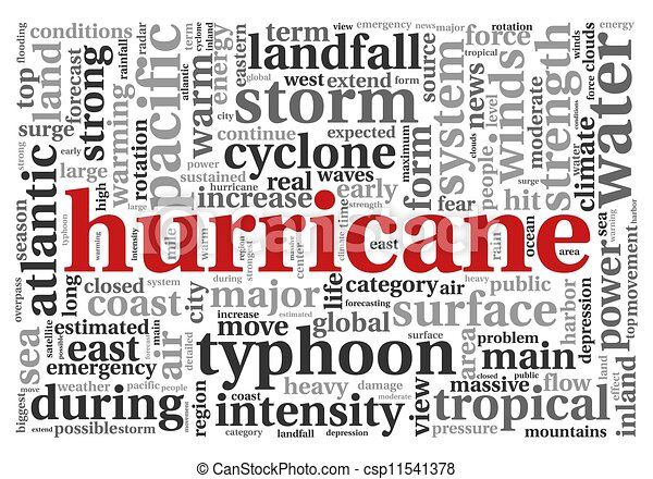 Hurricane concept in word tag cloud - csp11541378