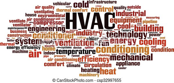 HVAC word cloud - csp32997655