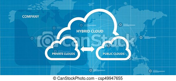 hybrid network diagram combination intersection of private and public infrastructure within a company - csp49947655