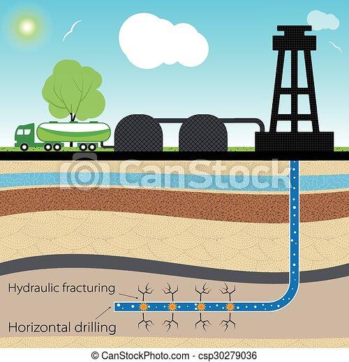 Hydraulic fracturing - csp30279036