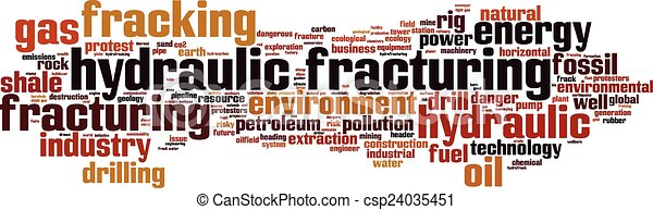 Hydraulic Fracturing word cloud - csp24035451