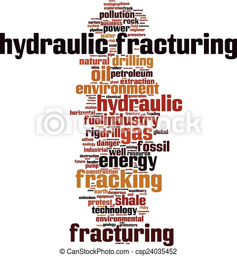 Hydraulic Fracturing word cloud - csp24035452