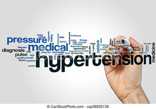 hypertension, mot, nuage - csp36505139