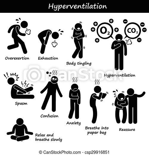 Hyperventilation Overbreathing - csp29916851
