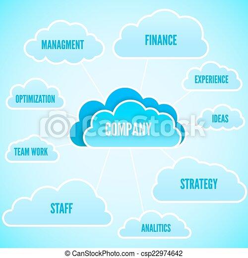 icon., vecteur, nuage, illustration - csp22974642