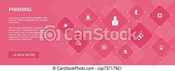 iconos, bandera, phishing, cyber, ataque, concept., fraude, crimen, 10, pirata informático - csp73717921