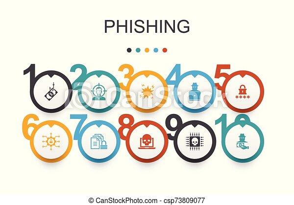 iconos, phishing, cyber, ataque, template., fraude, crimen, infographic, diseño, pirata informático - csp73809077