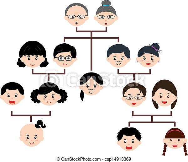 icons:, 家族, ベクトル, 木 - csp14913369