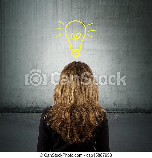 Idea - csp15887933