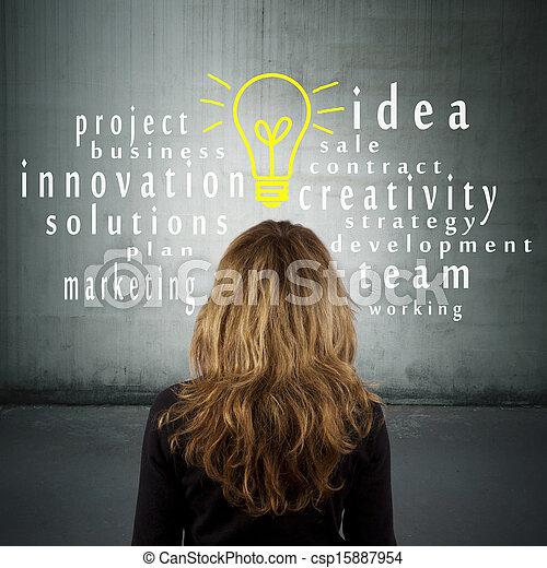 Idea - csp15887954