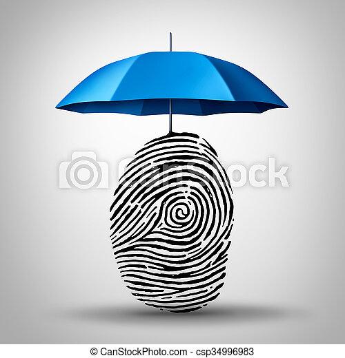 Identification Protection - csp34996983