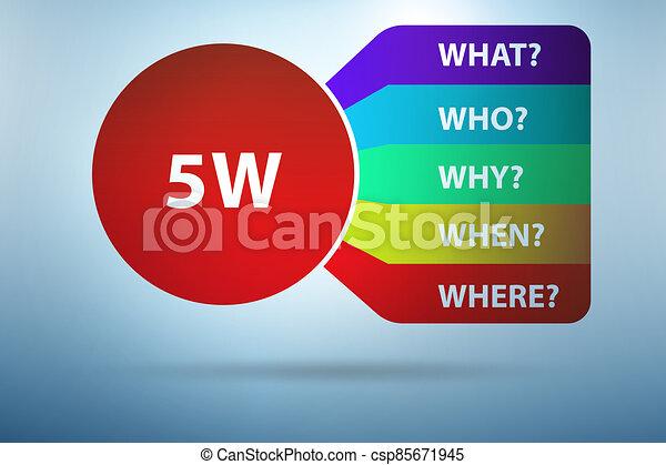 Illustration of five whys principle method - csp85671945