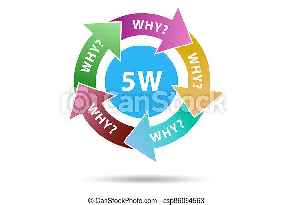Illustration of five whys principle method - csp86094563