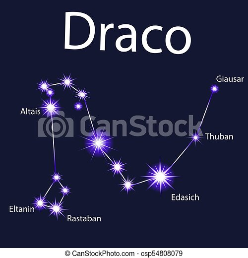 Illustration of the constellation Draco with stars in the night sky