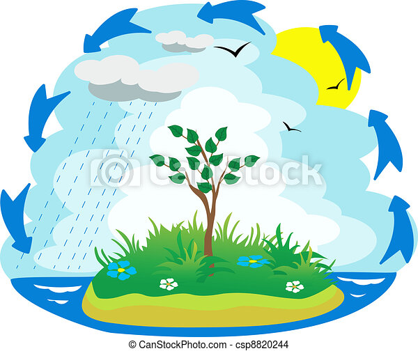 illustration of the water cycle rh canstockphoto com water cycle clipart free water cycle clipart